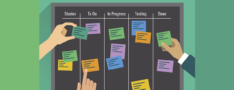 Kanban for Software Teams